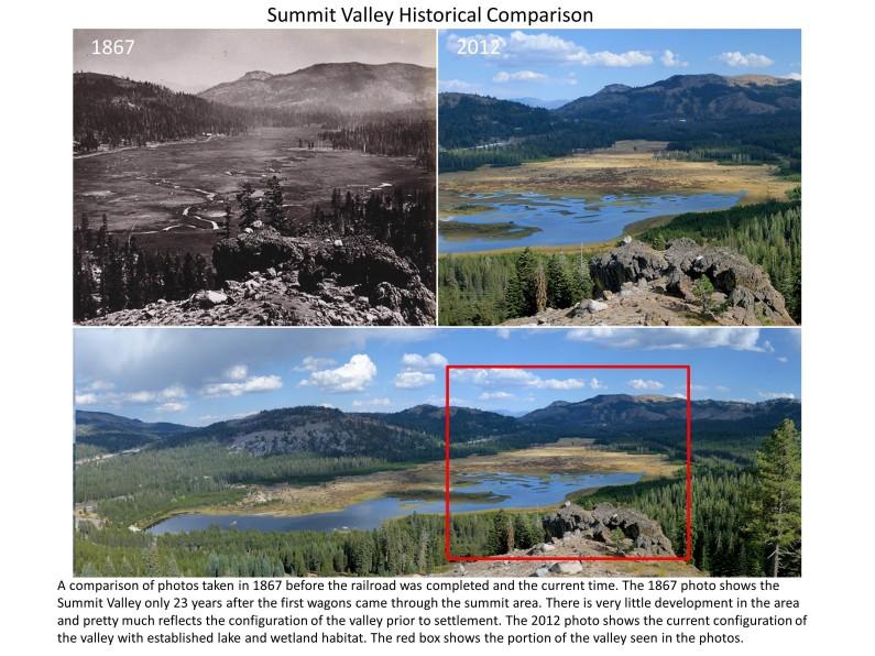 Summit valley historical comparison