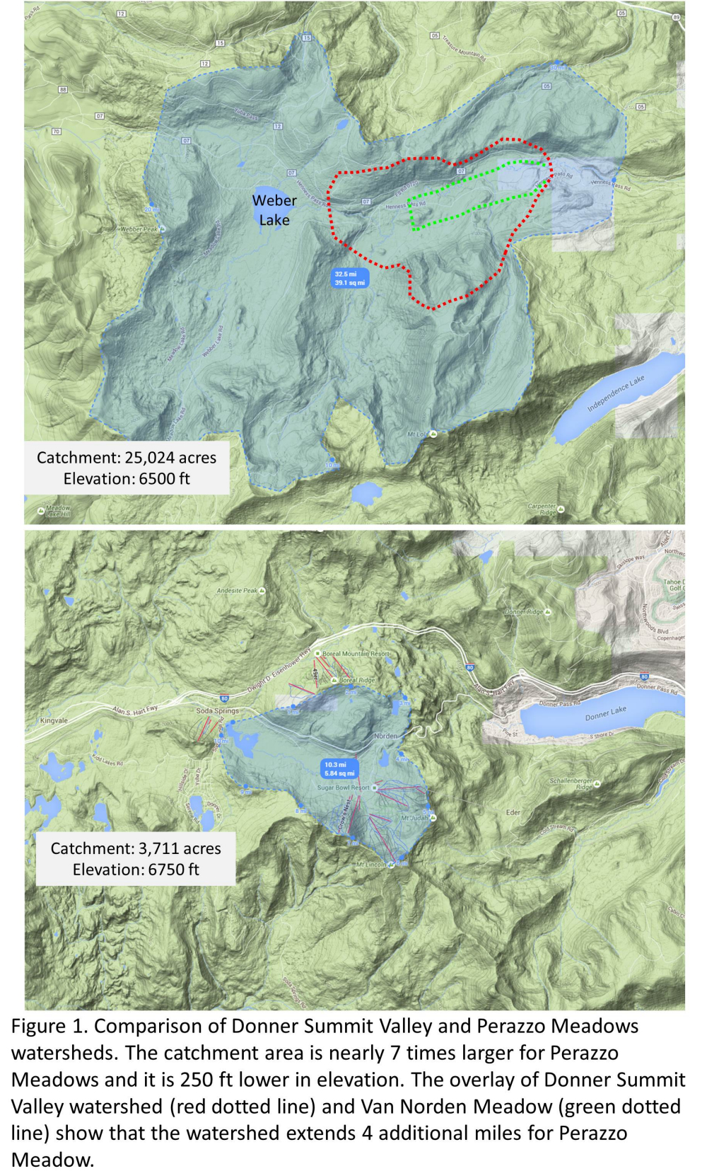 Comparison of Donner Summit Valley and Perazzo Meadows catchments