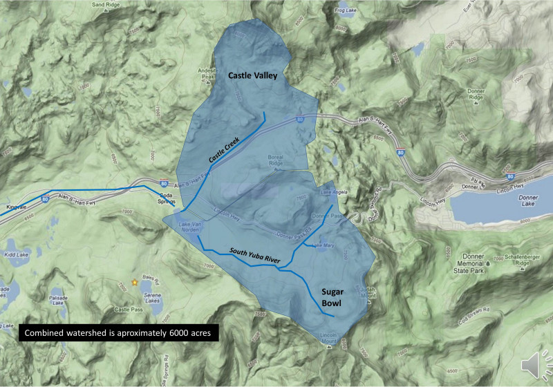 Summit Valley-Castle Valley watershed