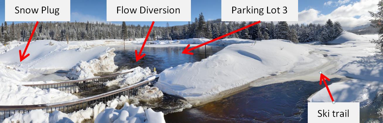 Yuba flooding-flow diversion